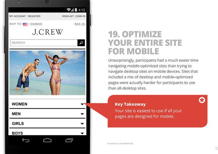 Mobile Website Optimisation Well Optimised